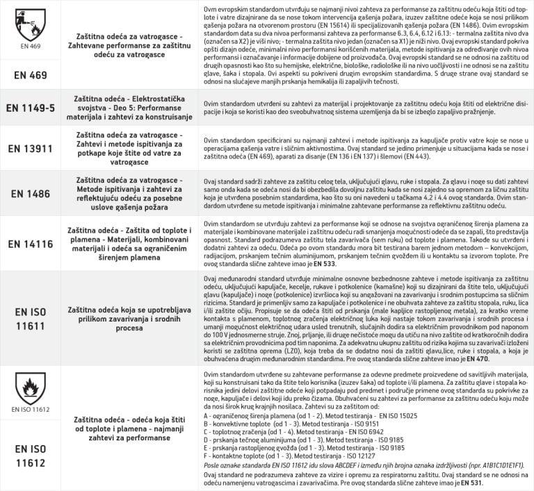 8EN-standardi-vatrogasci-i-livnicari